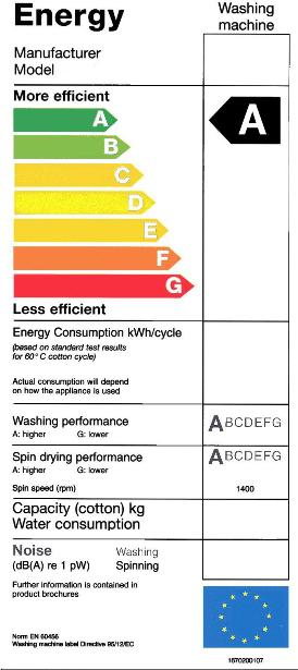 New Eu Energy Label Explained Energy Efficiency Marking